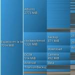 Espacio usado en tarjeta SD