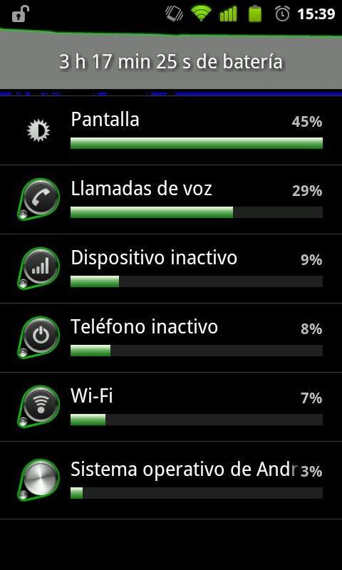 Uso bateria en Android