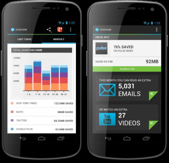 Onavo, reducir consumo de datos