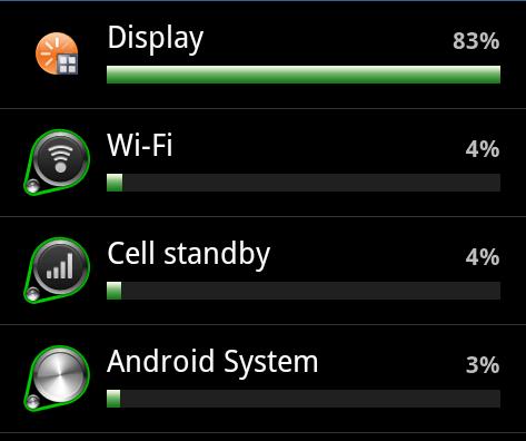 Consumo de bateria en Android